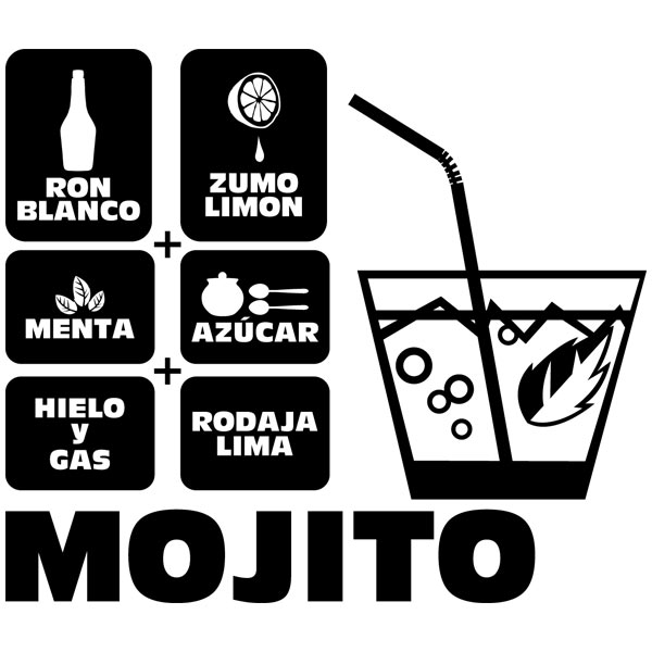 Adesivi Murali: Cocktail Mojito